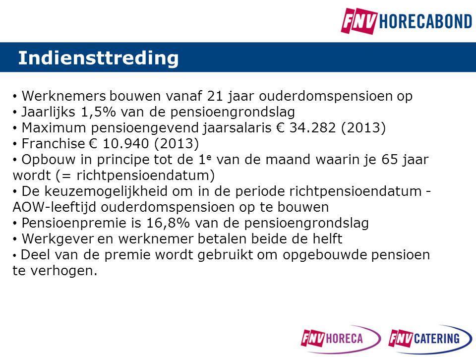 • Werknemers bouwen vanaf 21 jaar ouderdomspensioen op • Jaarlijks 1,5% van de pensioengrondslag • Maximum pensioengevend jaarsalaris € 34.282 (2013)