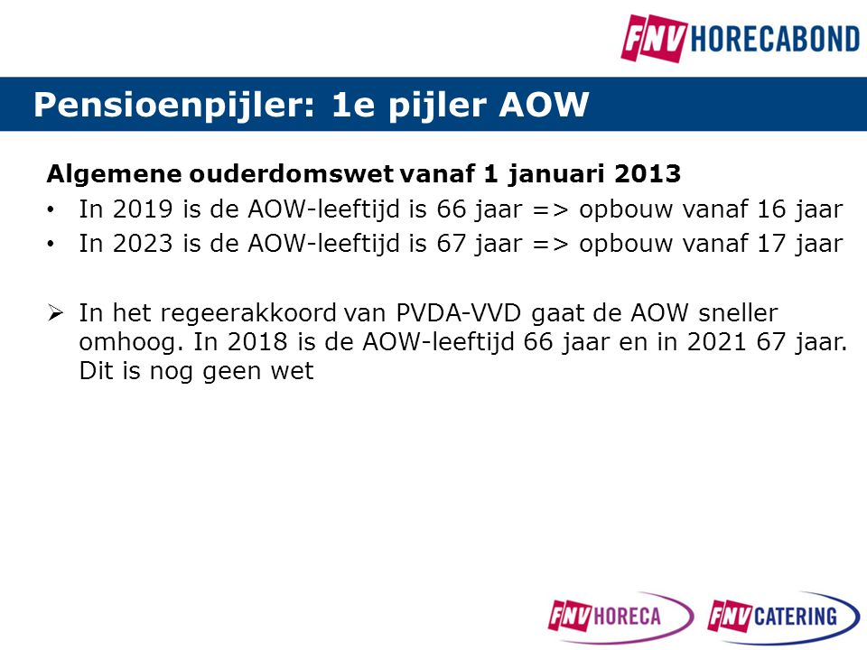 Algemene ouderdomswet vanaf 1 januari 2013 • In 2019 is de AOW-leeftijd is 66 jaar => opbouw vanaf 16 jaar • In 2023 is de AOW-leeftijd is 67 jaar =>