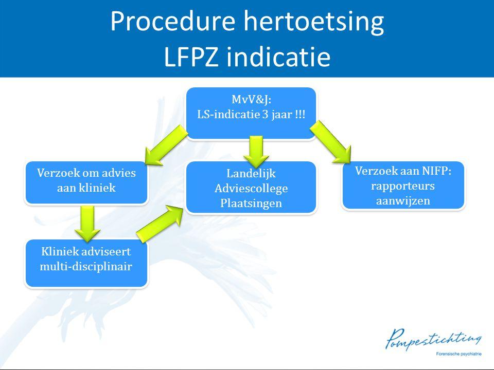 Procedure hertoetsing LFPZ indicatie Verzoek om advies aan kliniek MvV&J: LS-indicatie 3 jaar !!! MvV&J: LS-indicatie 3 jaar !!! Landelijk Adviescolle