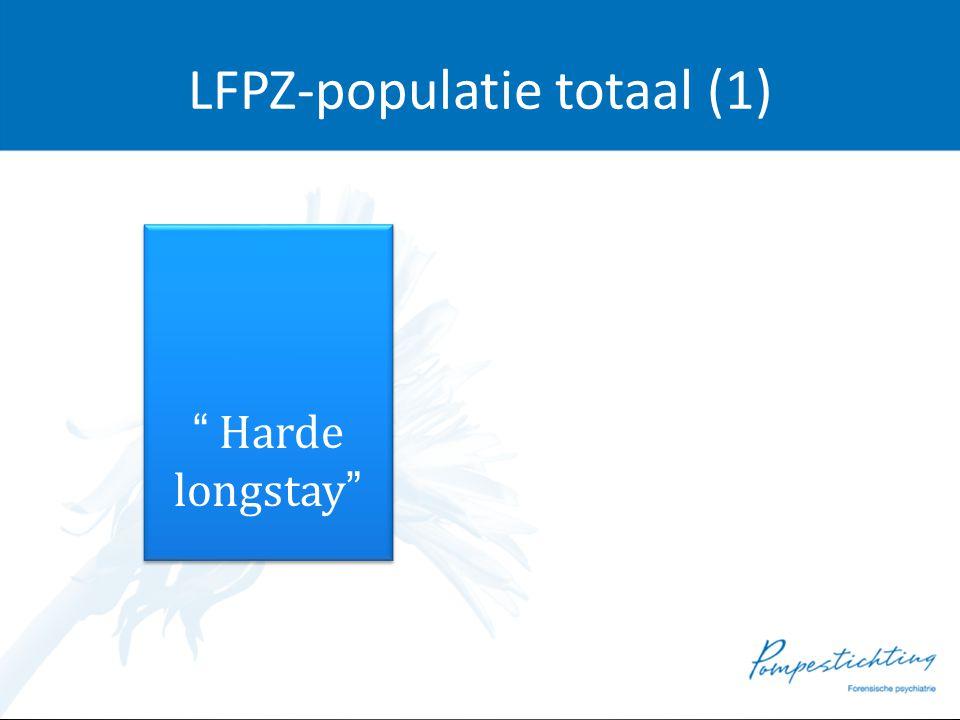 "LFPZ-populatie totaal (1) "" Harde longstay"""
