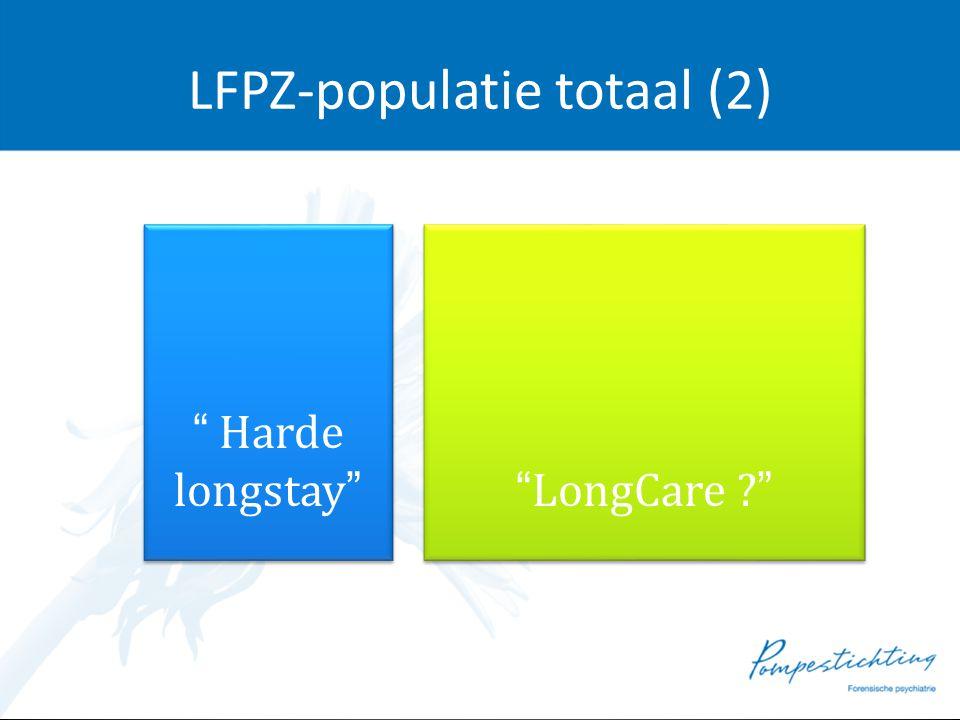 """LFPZ-populatie totaal (2) """" Harde longstay"""" """"LongCare ?"""""""