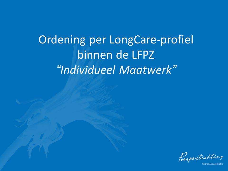 """Ordening per LongCare-profiel binnen de LFPZ """"Individueel Maatwerk"""""""