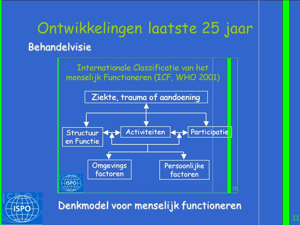 11 Ontwikkelingen laatste 25 jaar Behandelvisie Denkmodel voor menselijk functioneren