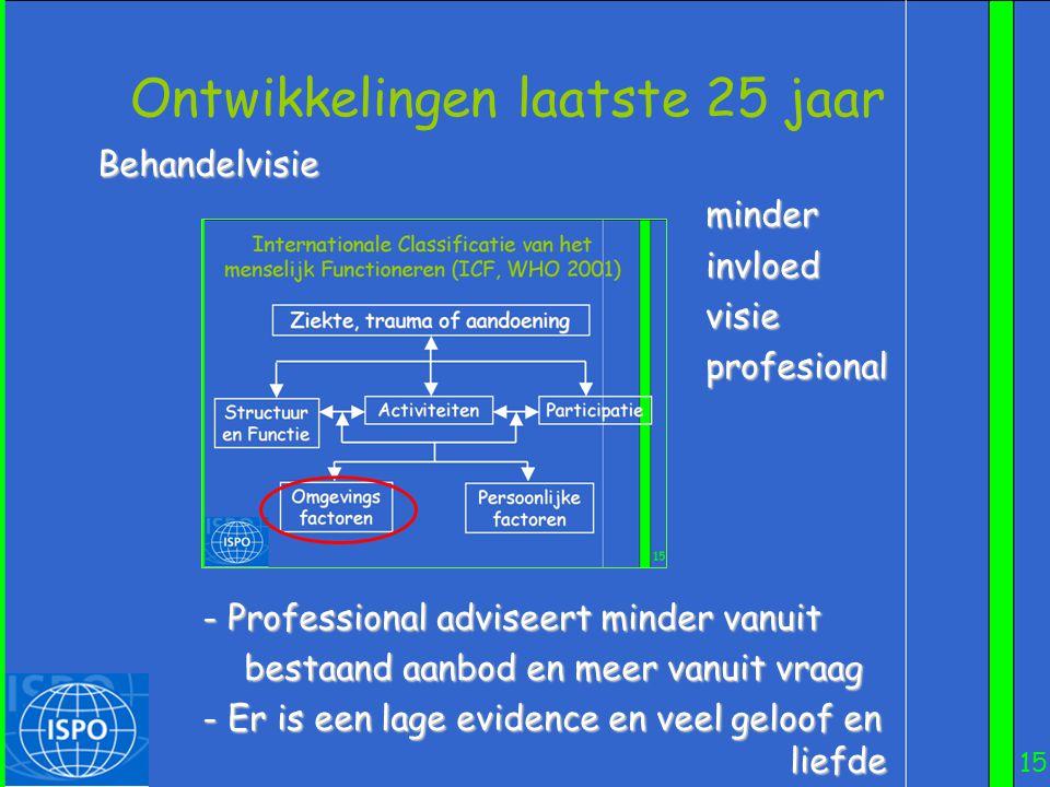 15 Ontwikkelingen laatste 25 jaar Behandelvisie minder minder invloed invloed visie visie profesional profesional - Professional adviseert minder vanu