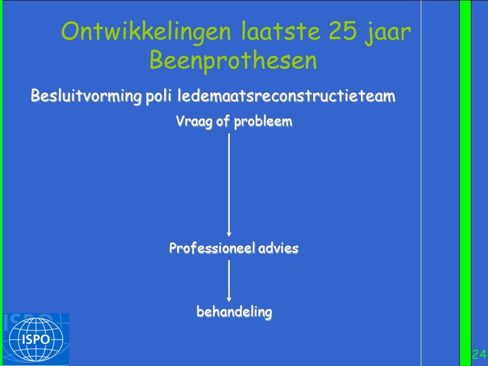 24 Besluitvorming poli ledemaatsreconstructieteam Ontwikkelingen laatste 25 jaar Beenprothesen Vraag of probleem Professioneel advies behandeling