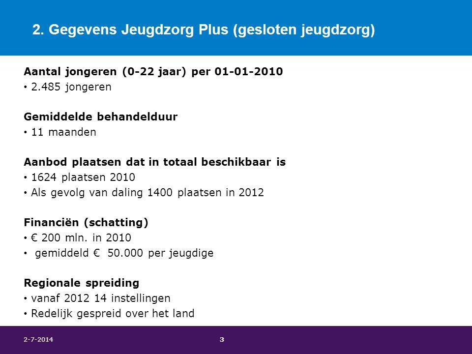 2. Gegevens Jeugdzorg Plus (gesloten jeugdzorg) Aantal jongeren (0-22 jaar) per 01-01-2010 • 2.485 jongeren Gemiddelde behandelduur • 11 maanden Aanbo
