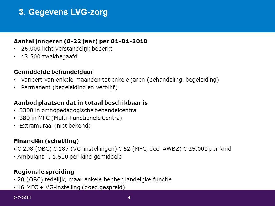 3. Gegevens LVG-zorg Aantal jongeren (0-22 jaar) per 01-01-2010 • 26.000 licht verstandelijk beperkt • 13.500 zwakbegaafd Gemiddelde behandelduur • Va