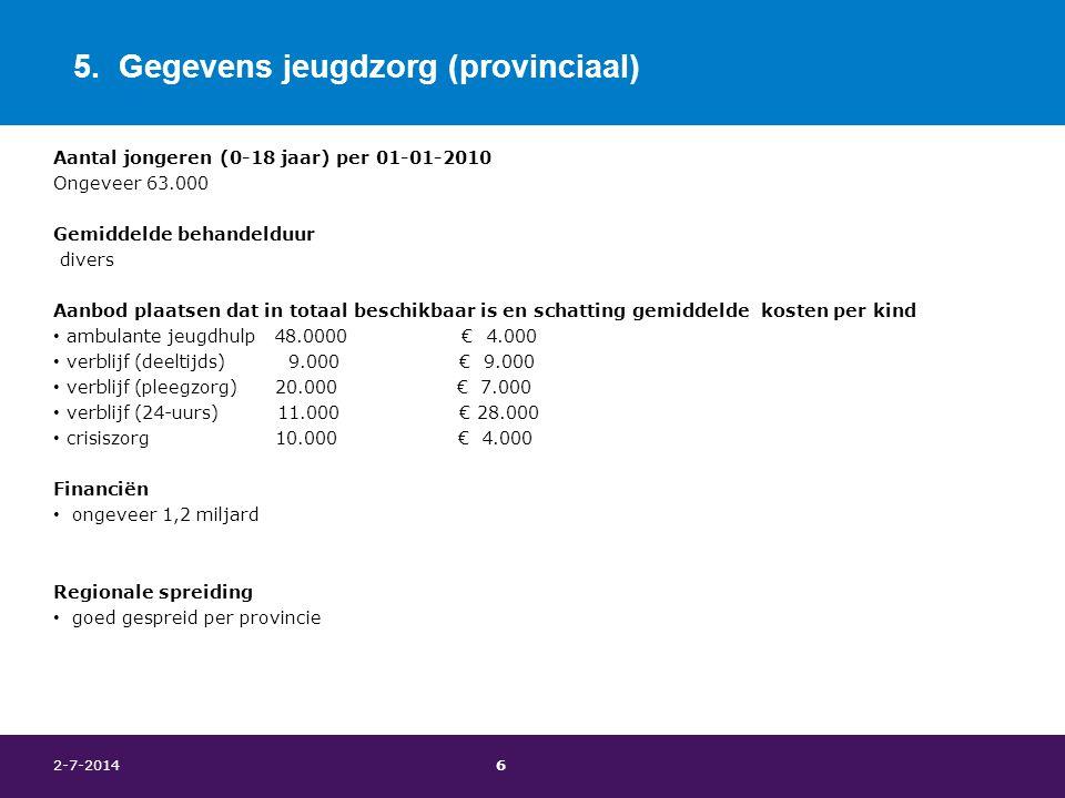 5. Gegevens jeugdzorg (provinciaal) Aantal jongeren (0-18 jaar) per 01-01-2010 Ongeveer 63.000 Gemiddelde behandelduur divers Aanbod plaatsen dat in t