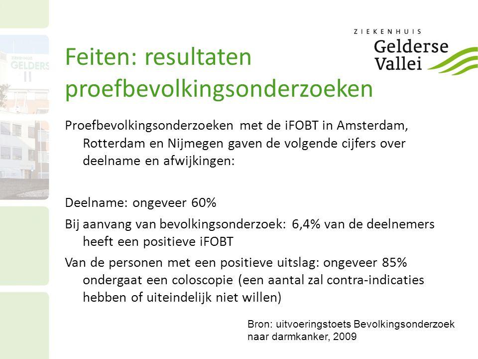 Feiten: resultaten proefbevolkingsonderzoeken Proefbevolkingsonderzoeken met de iFOBT in Amsterdam, Rotterdam en Nijmegen gaven de volgende cijfers ov