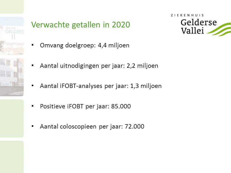 Verwachte getallen in 2020 • Omvang doelgroep: 4,4 miljoen • Aantal uitnodigingen per jaar: 2,2 miljoen • Aantal iFOBT-analyses per jaar: 1,3 miljoen