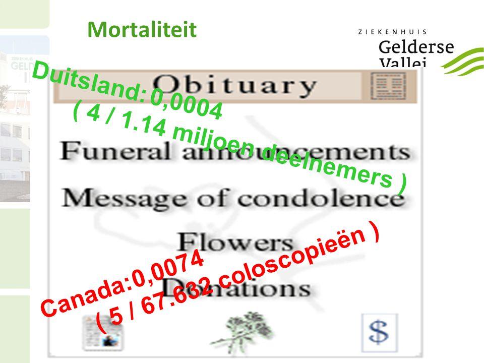 Mortaliteit Duitsland:0,0004 ( 4 / 1.14 miljoen deelnemers ) Canada:0,0074 ( 5 / 67.632 coloscopieën )