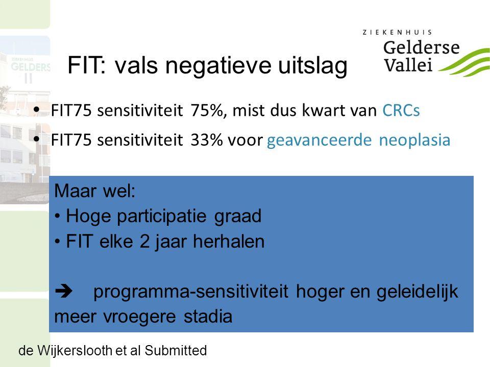FIT: vals negatieve uitslag  FIT75 sensitiviteit 75%, mist dus kwart van CRCs  FIT75 sensitiviteit 33% voor geavanceerde neoplasia Maar wel: • Hoge