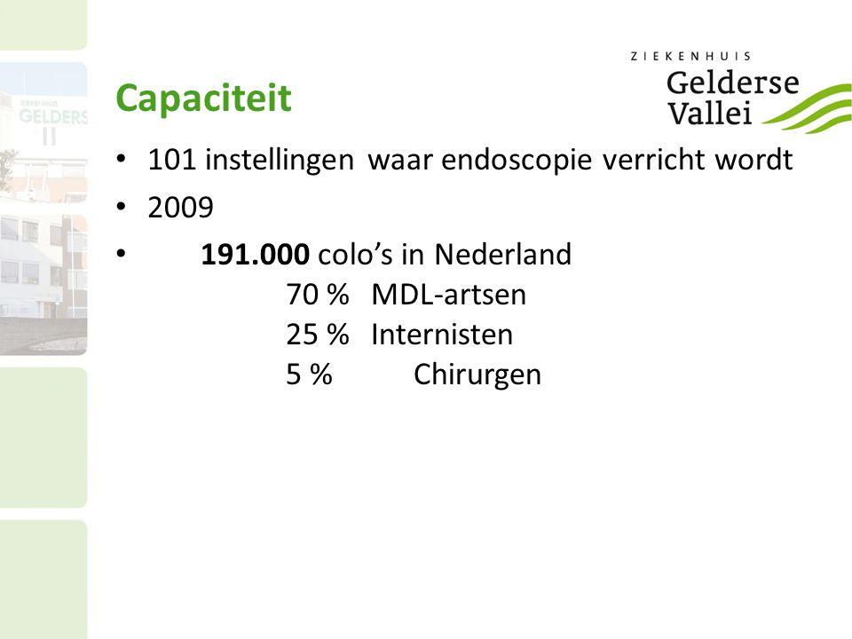 • 101 instellingen waar endoscopie verricht wordt • 2009 • 191.000 colo's in Nederland 70 %MDL-artsen 25 %Internisten 5 %Chirurgen