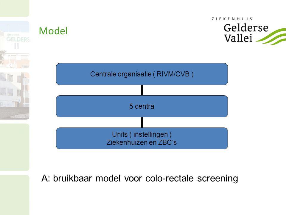 Model Centrale organisatie ( RIVM/CVB ) 5 centra Units ( instellingen ) Ziekenhuizen en ZBC's A: bruikbaar model voor colo-rectale screening