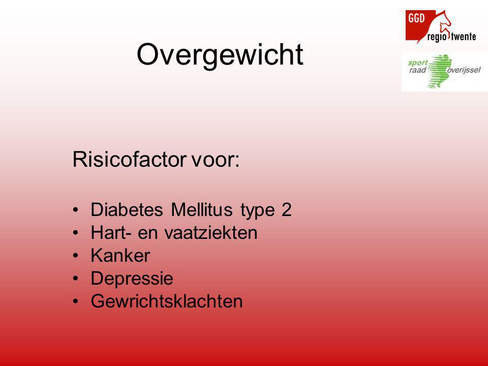 Overgewicht Risicofactor voor: •Diabetes Mellitus type 2 •Hart- en vaatziekten •Kanker •Depressie •Gewrichtsklachten