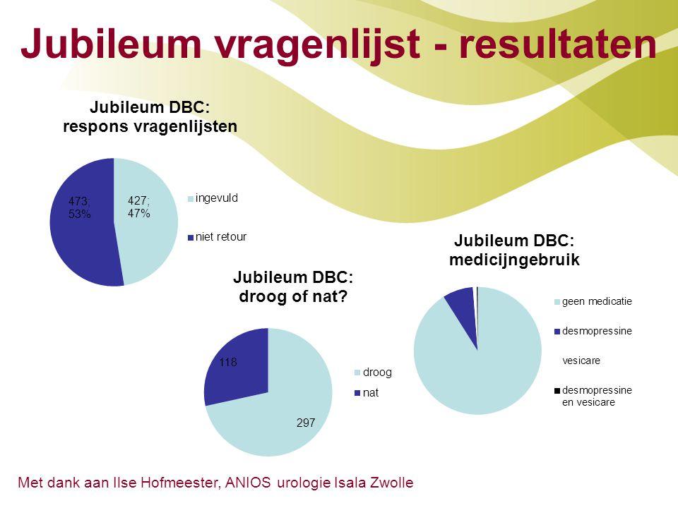Jubileum vragenlijst - resultaten Met dank aan Ilse Hofmeester, ANIOS urologie Isala Zwolle