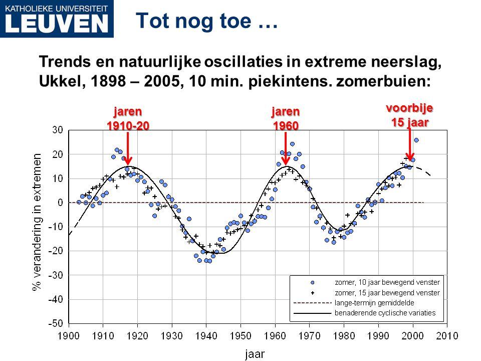 Tot nog toe … Trends en natuurlijke oscillaties in extreme neerslag, Ukkel, 1898 – 2005, 10 min. piekintens. zomerbuien: voorbije 15 jaar jaren1960jar