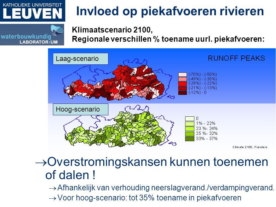 Invloed op piekafvoeren rivieren Klimaatscenario 2100, Regionale verschillen % toename uurl. piekafvoeren:  Overstromingskansen kunnen toenemen of da