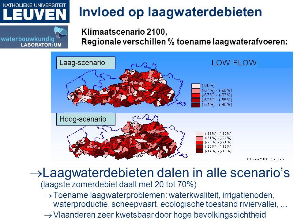 Invloed op laagwaterdebieten Klimaatscenario 2100, Regionale verschillen % toename laagwaterafvoeren:  Laagwaterdebieten dalen in alle scenario's (la