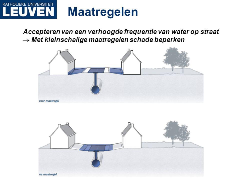 Maatregelen Accepteren van een verhoogde frequentie van water op straat  Met kleinschalige maatregelen schade beperken