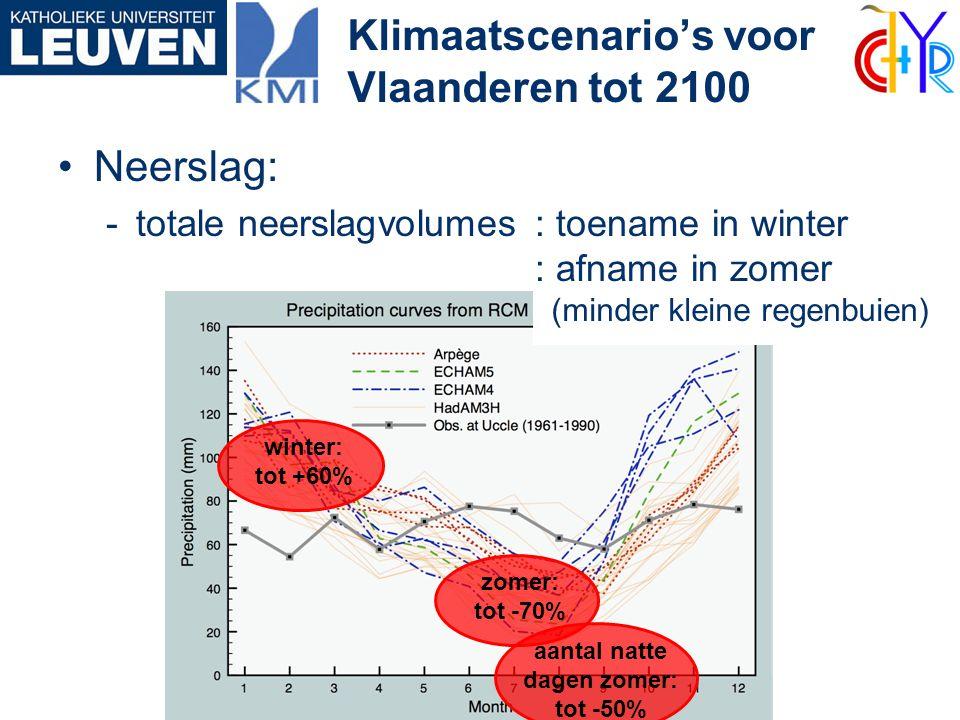 •Neerslag: -totale neerslagvolumes Klimaatscenario's voor Vlaanderen tot 2100 winter: tot +60% : toename in winter zomer: tot -70% : afname in zomer (