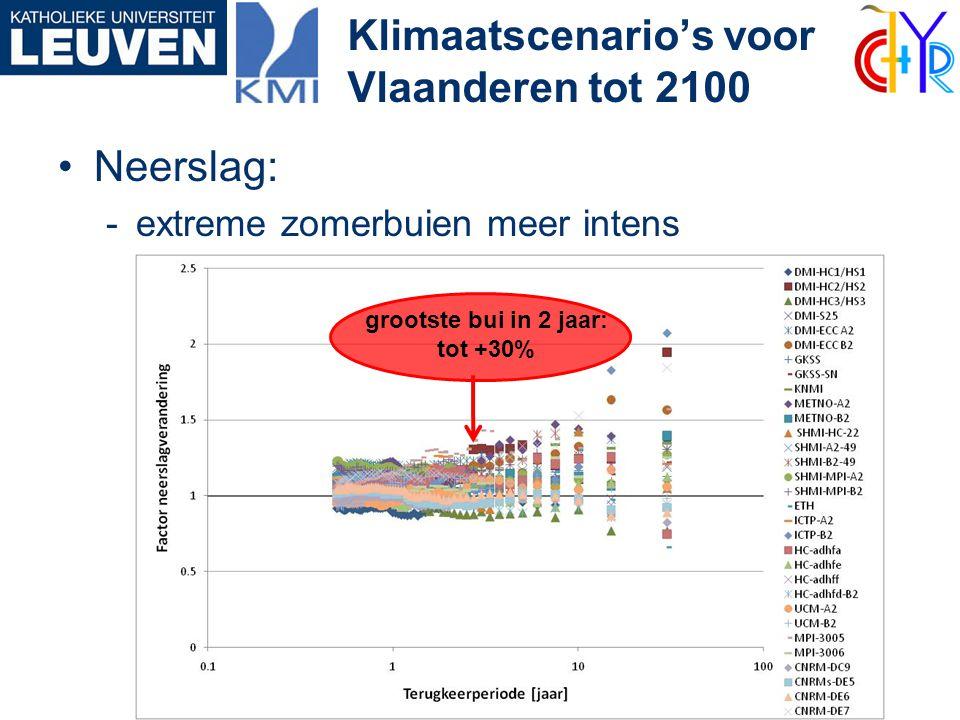 •Neerslag: -extreme zomerbuien meer intens Klimaatscenario's voor Vlaanderen tot 2100 winter: + 0 tot 60% zomer: - 0 tot 70% grootste bui in 2 jaar: t