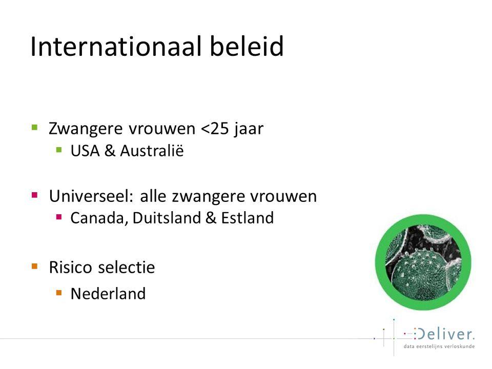 Internationaal beleid  Zwangere vrouwen <25 jaar  USA & Australië  Universeel: alle zwangere vrouwen  Canada, Duitsland & Estland  Risico selectie  Nederland