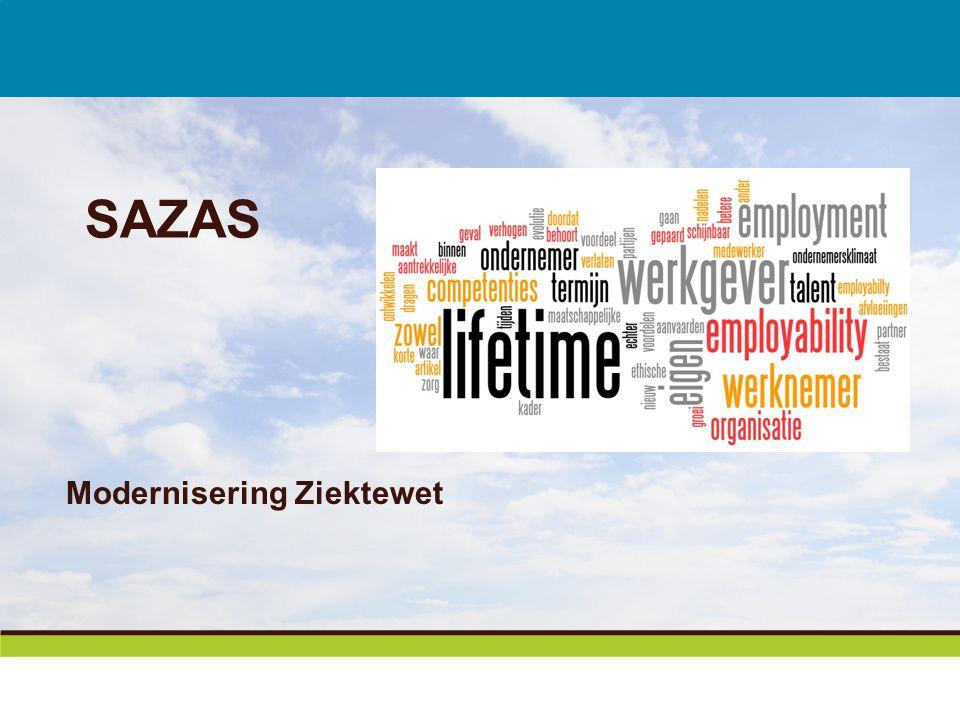 Programma  Modernisering Ziektewet  Voorgeschiedenis  Gevolgen werknemer  Gevolgen werkgever