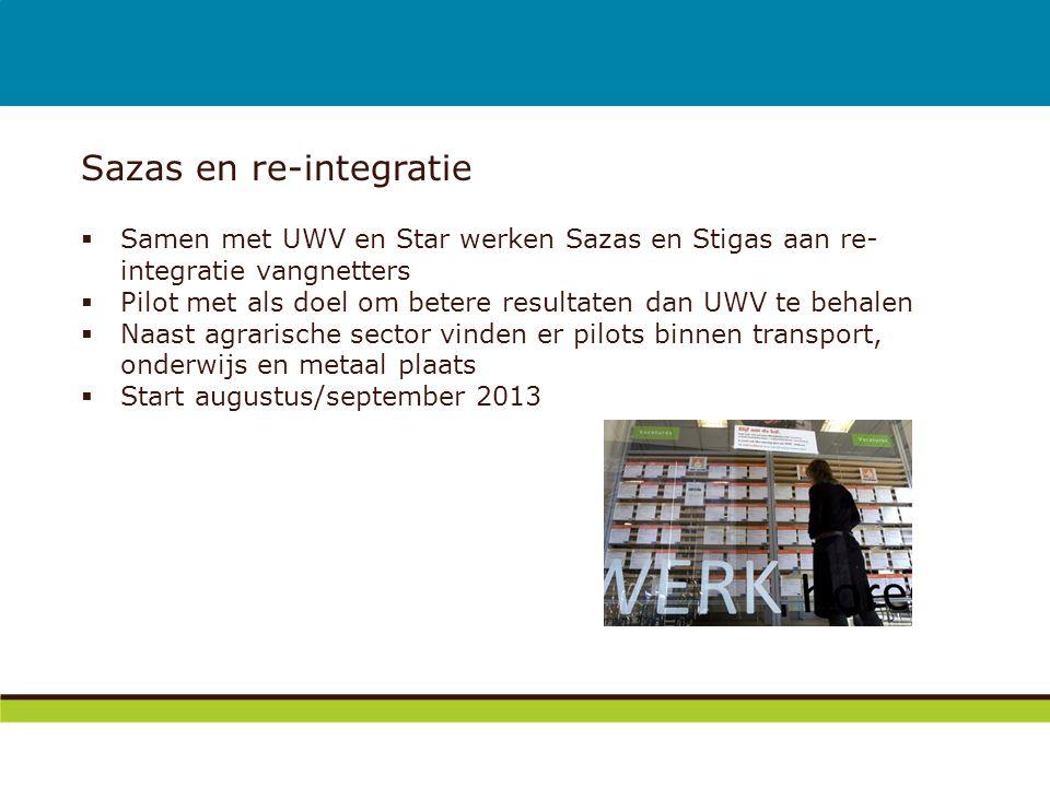 Sazas en re-integratie  Samen met UWV en Star werken Sazas en Stigas aan re- integratie vangnetters  Pilot met als doel om betere resultaten dan UWV