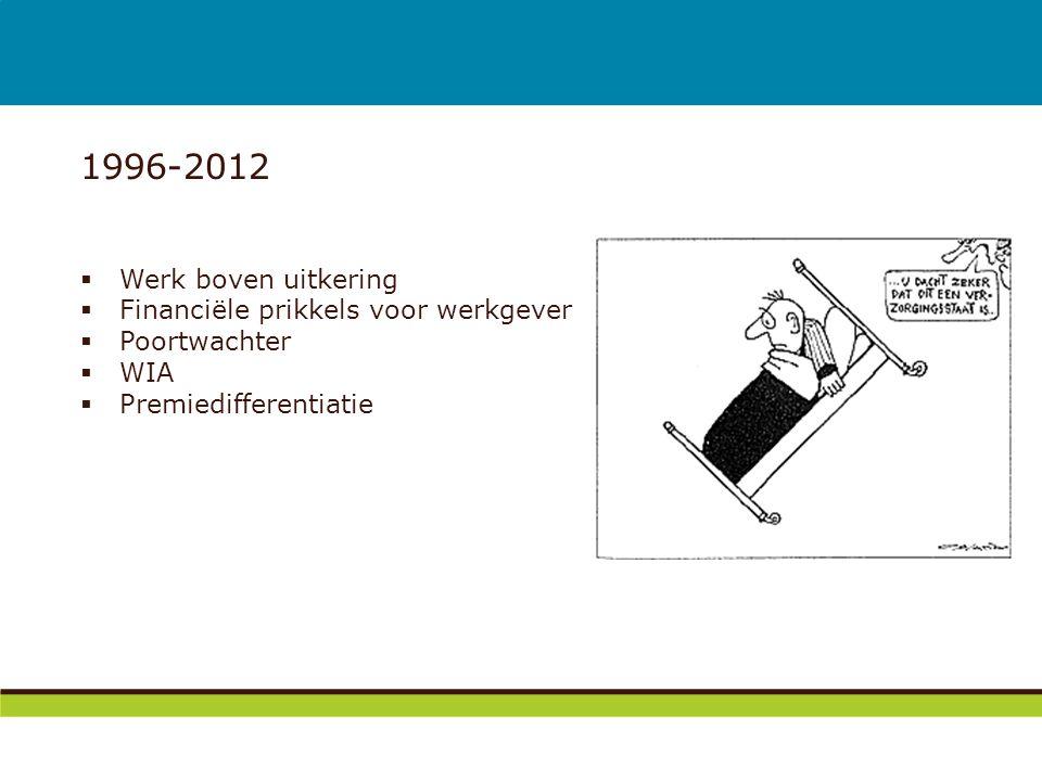 1996-2012  Werk boven uitkering  Financiële prikkels voor werkgever  Poortwachter  WIA  Premiedifferentiatie