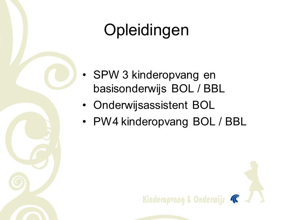 BPV werkboek •Op Internet: www.kw1c.nl/340www.kw1c.nl/340 •Klik op BPV •Klik op cohort 2008