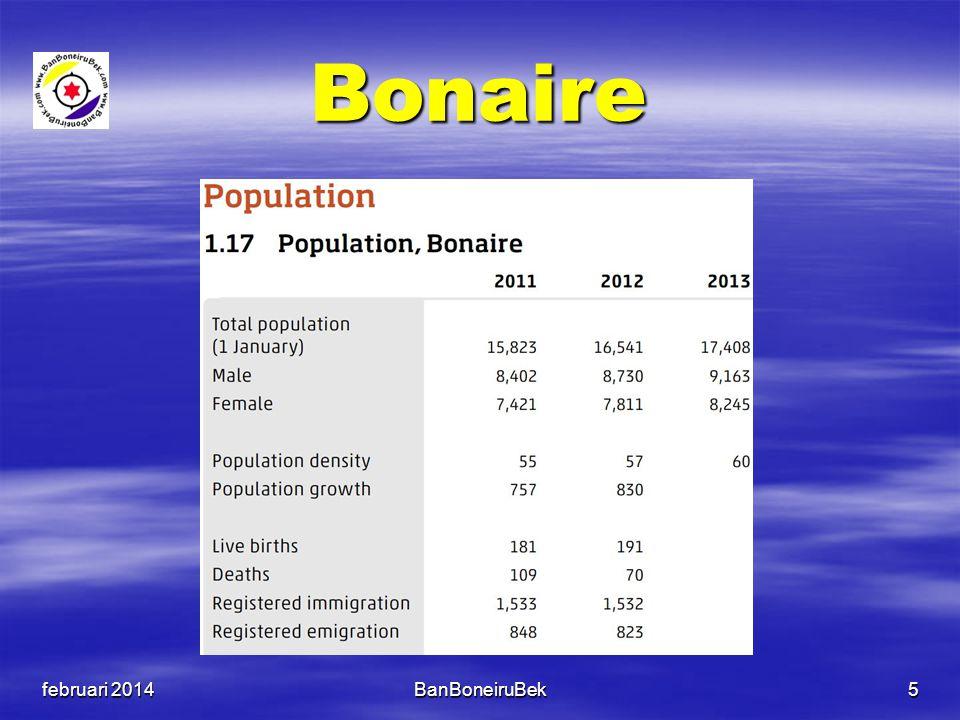 Bonaire Bonaire:  < 20 jaar 25%  20-64 jaar 65%  >64 jaar 10% Nederland:  < 20 jaar 23%  20-64 jaar 60%  >64 jaar 17% februari 2014BanBoneiruBek6