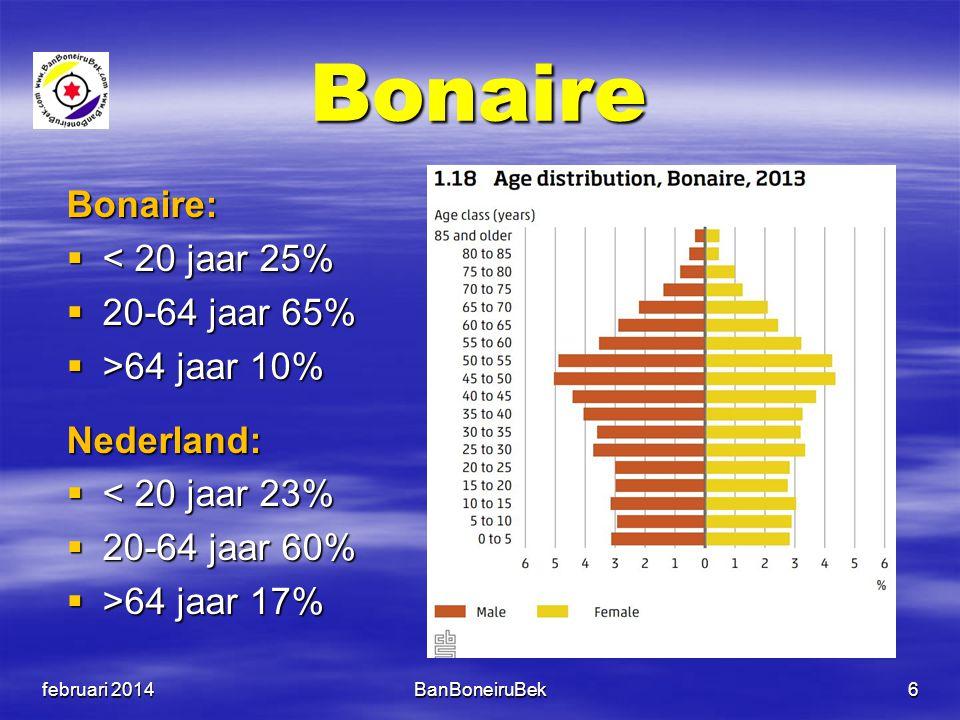 Bonaire Bonaire:  < 20 jaar 25%  20-64 jaar 65%  >64 jaar 10% Nederland:  < 20 jaar 23%  20-64 jaar 60%  >64 jaar 17% februari 2014BanBoneiruBek
