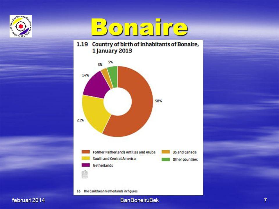 Bonaire februari 2014BanBoneiruBek7