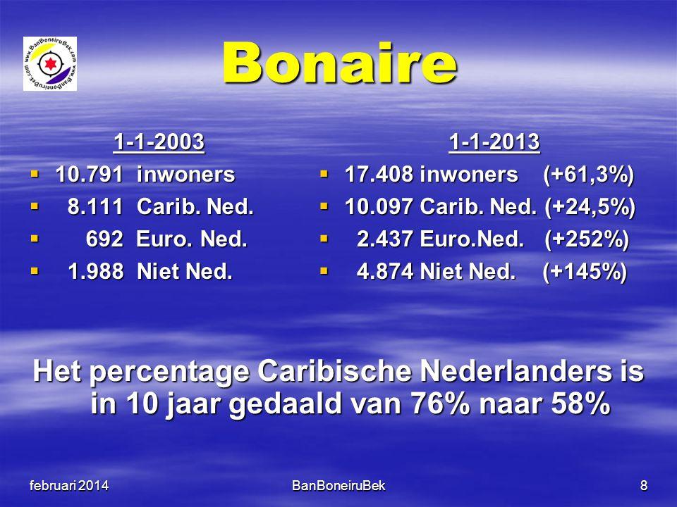 februari 20148 Bonaire 1-1-2003  10.791 inwoners  8.111 Carib. Ned.  692 Euro. Ned.  1.988 Niet Ned. 1-1-2013  17.408 inwoners (+61,3%)  10.097