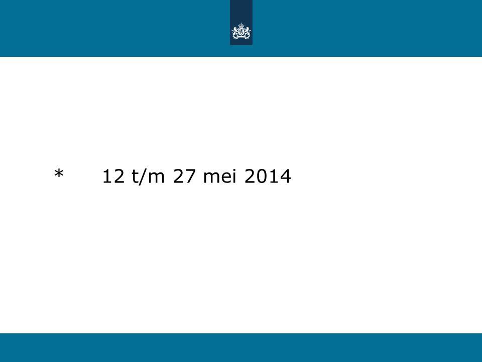 *12 t/m 27 mei 2014