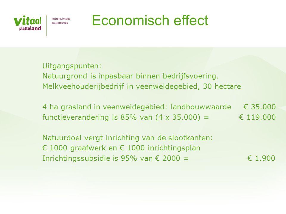Uitgangspunten: Natuurgrond is inpasbaar binnen bedrijfsvoering. Melkveehouderijbedrijf in veenweidegebied, 30 hectare 4 ha grasland in veenweidegebie