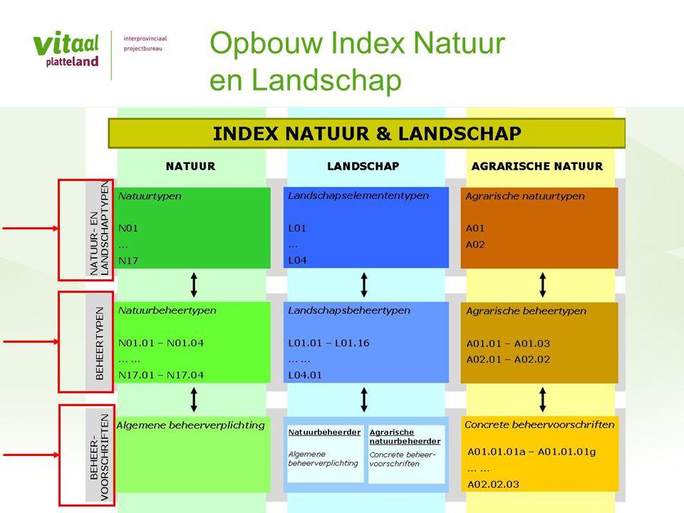 Uitgangspunten: Natuurgrond is inpasbaar binnen bedrijfsvoering.
