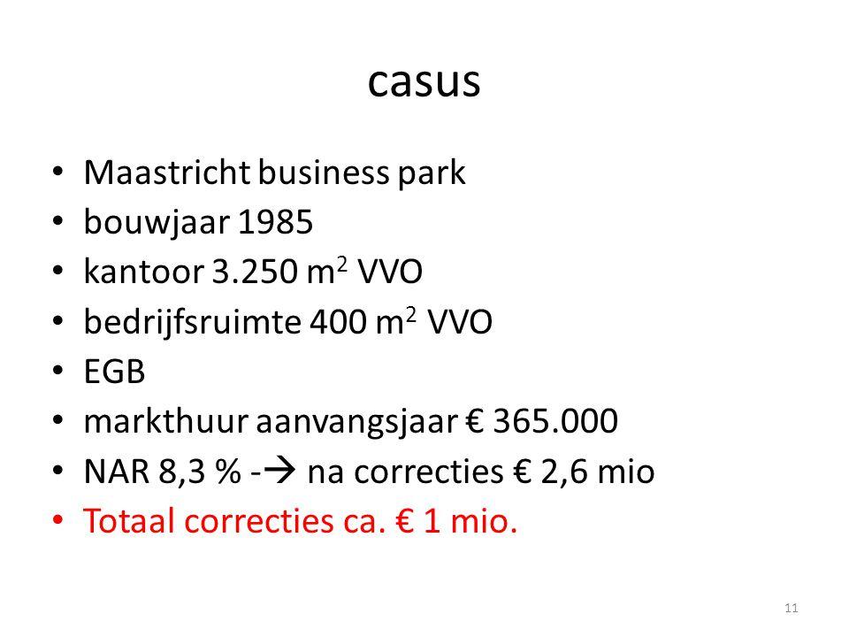 casus • Maastricht business park • bouwjaar 1985 • kantoor 3.250 m 2 VVO • bedrijfsruimte 400 m 2 VVO • EGB • markthuur aanvangsjaar € 365.000 • NAR 8,3 % -  na correcties € 2,6 mio • Totaal correcties ca.
