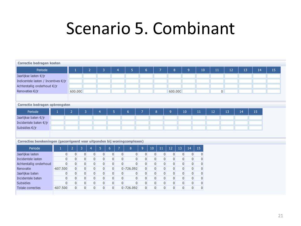 Scenario 5. Combinant 21
