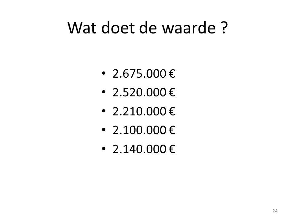Wat doet de waarde • 2.675.000 € • 2.520.000 € • 2.210.000 € • 2.100.000 € • 2.140.000 € 24