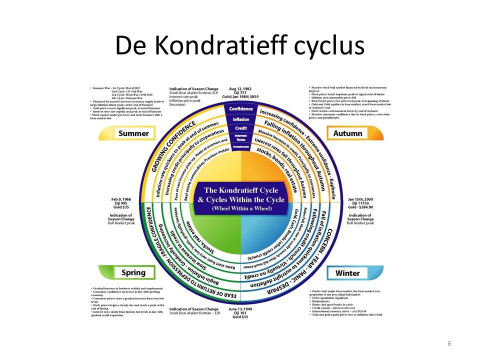 De Kondratieff cyclus 6