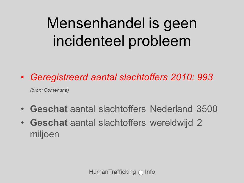 HumanTrafficking Info Mensenhandel is geen incidenteel probleem •Geregistreerd aantal slachtoffers 2010: 993 (bron: Comensha) •Geschat aantal slachtoffers Nederland 3500 •Geschat aantal slachtoffers wereldwijd 2 miljoen