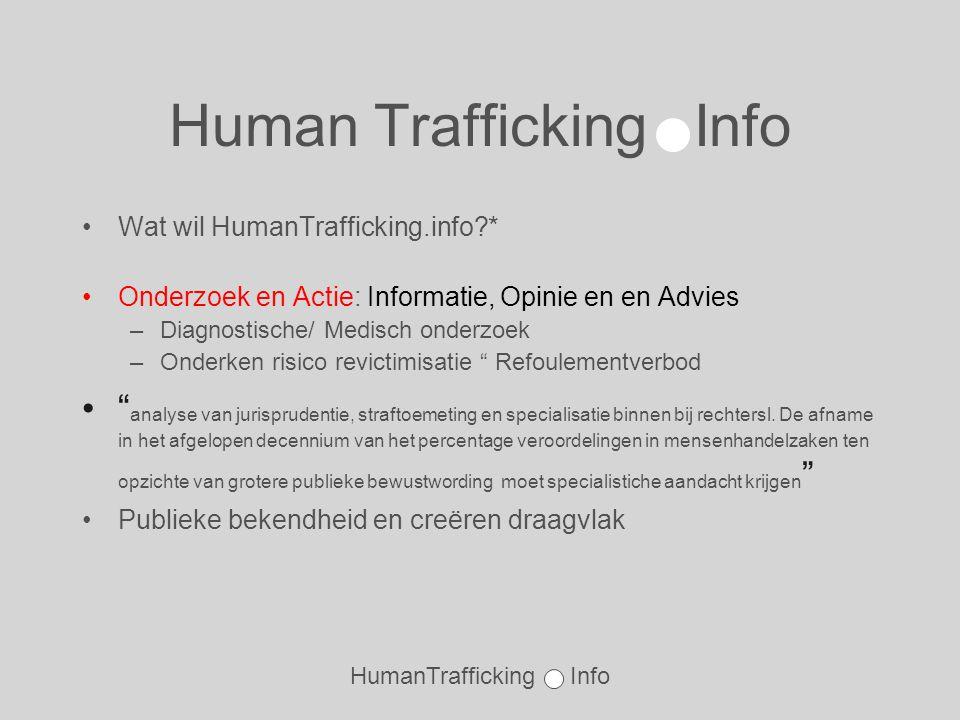 HumanTrafficking Info Human Trafficking.