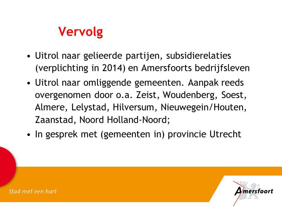 Vervolg •Uitrol naar gelieerde partijen, subsidierelaties (verplichting in 2014) en Amersfoorts bedrijfsleven •Uitrol naar omliggende gemeenten. Aanpa