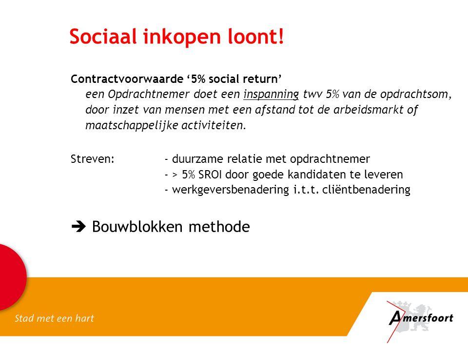 Sociaal inkopen loont! Contractvoorwaarde '5% social return' een Opdrachtnemer doet een inspanning twv 5% van de opdrachtsom, door inzet van mensen me