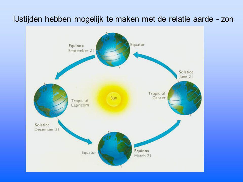 IJstijden hebben mogelijk te maken met de relatie aarde - zon