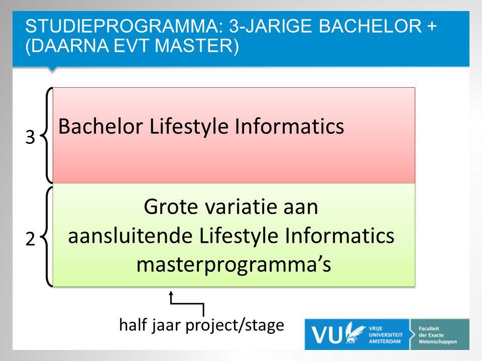 STUDIEPROGRAMMA: 3-JARIGE BACHELOR + (DAARNA EVT MASTER) Bachelor Lifestyle Informatics 2 3 half jaar project/stage Grote variatie aan aansluitende Li