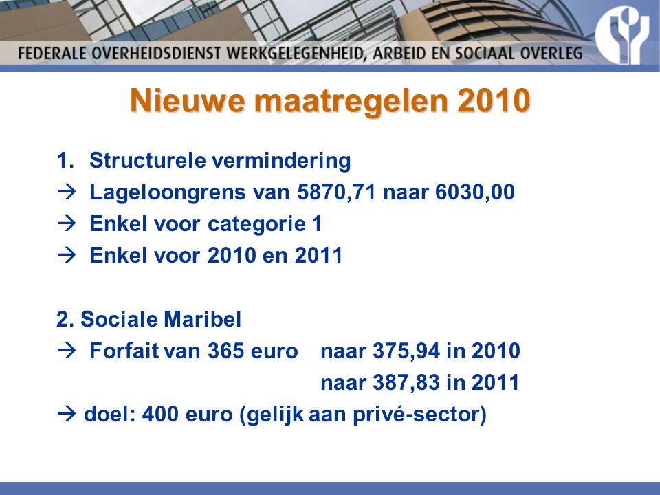 Nieuwe maatregelen 2010 1.Structurele vermindering  Lageloongrens van 5870,71 naar 6030,00  Enkel voor categorie 1  Enkel voor 2010 en 2011 2. Soci