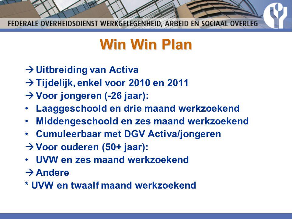 Win Win Plan  Uitbreiding van Activa  Tijdelijk, enkel voor 2010 en 2011  Voor jongeren (-26 jaar): •Laaggeschoold en drie maand werkzoekend •Midde